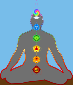 513px-Yoga_all_chakras_and_chakraserpent